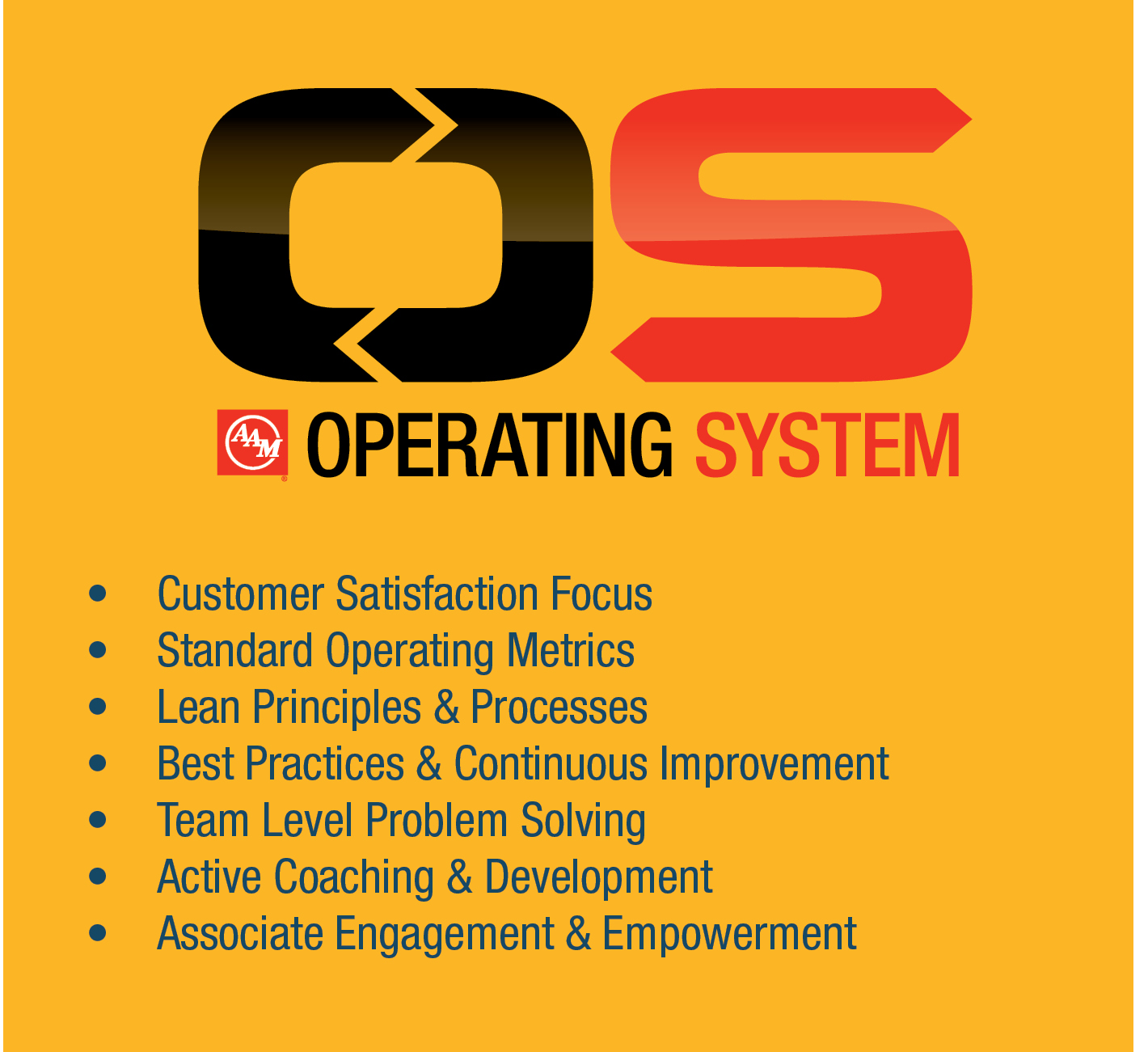 AAM Operating System